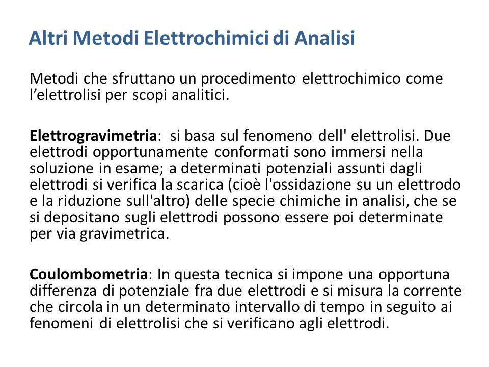 Altri Metodi Elettrochimici di Analisi Metodi che sfruttano un procedimento elettrochimico come l'elettrolisi per scopi analitici. Elettrogravimetria: