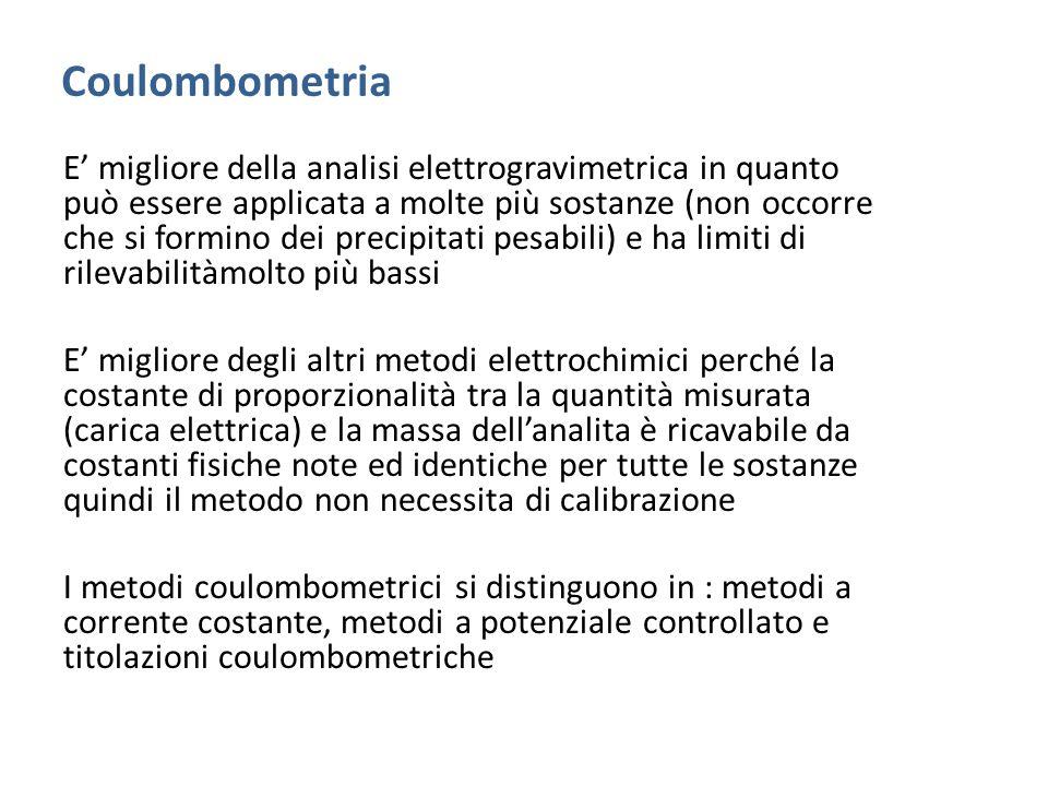 Coulombometria E' migliore della analisi elettrogravimetrica in quanto può essere applicata a molte più sostanze (non occorre che si formino dei preci