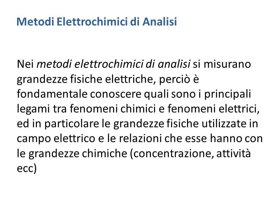 Metodi Elettrochimici di Analisi Nei metodi elettrochimici di analisi si misurano grandezze fisiche elettriche, perciò è fondamentale conoscere quali