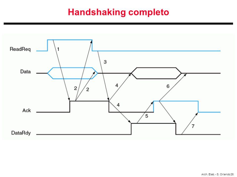 Arch. Elab. - S. Orlando 26 Handshaking completo