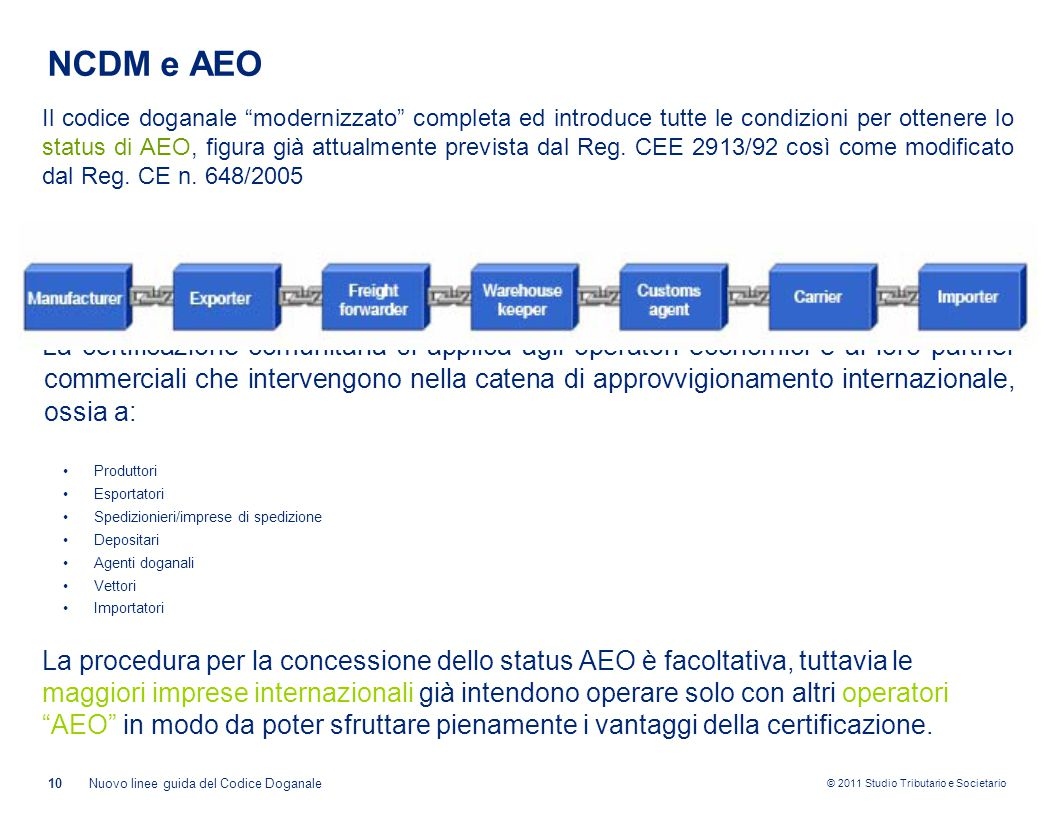 """© 2011 Studio Tributario e Societario NCDM e AEO Il codice doganale """"modernizzato"""" completa ed introduce tutte le condizioni per ottenere lo status di"""