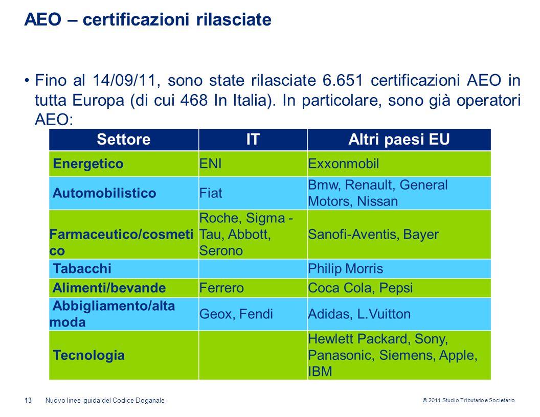 © 2011 Studio Tributario e Societario AEO – certificazioni rilasciate 13Nuovo linee guida del Codice Doganale Fino al 14/09/11, sono state rilasciate