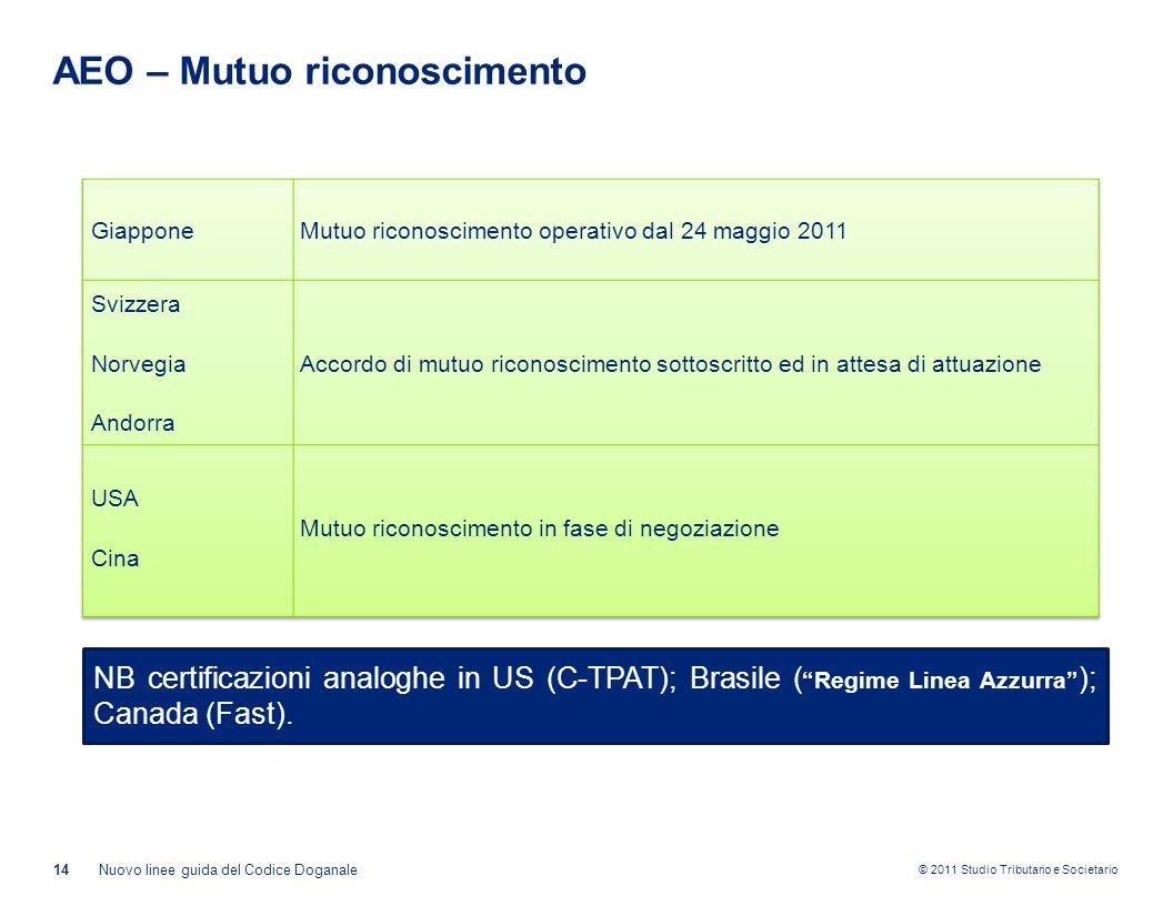 © 2011 Studio Tributario e Societario AEO – Mutuo riconoscimento 14Nuovo linee guida del Codice Doganale NB certificazioni analoghe in US (C-TPAT); Br