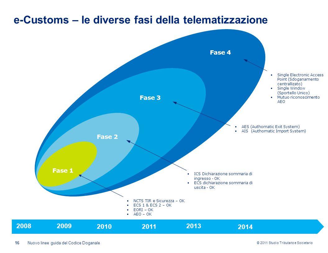 © 2011 Studio Tributario e Societario e-Customs – le diverse fasi della telematizzazione 16Nuovo linee guida del Codice Doganale Fase 1 Fase 2 Fase 3