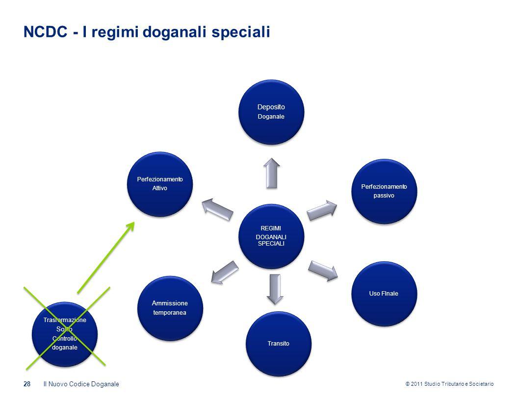 © 2011 Studio Tributario e Societario NCDC - I regimi doganali speciali Il Nuovo Codice Doganale28 Perfezionamento passivo Deposito Doganale Ammission