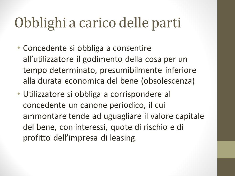 Leasing, clausole di inversione del rischio, invalidità, sussistenza Cassazione Civile, sez.