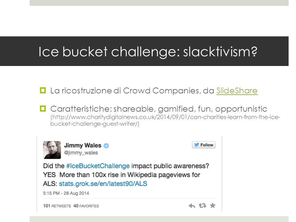 Ice bucket challenge: slacktivism.