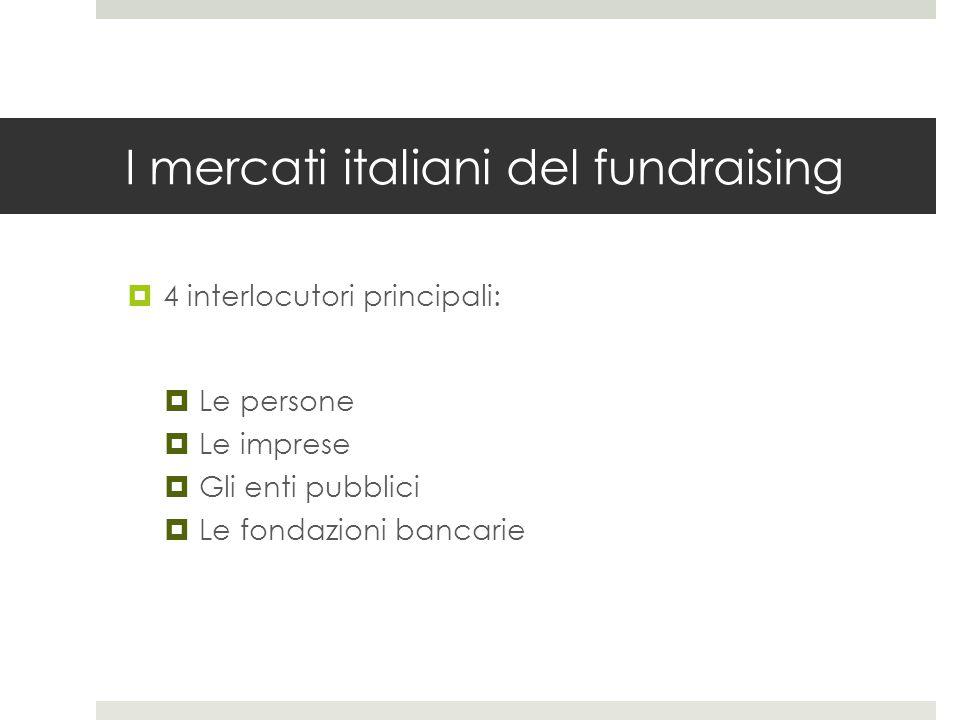 I mercati italiani del fundraising  4 interlocutori principali:  Le persone  Le imprese  Gli enti pubblici  Le fondazioni bancarie
