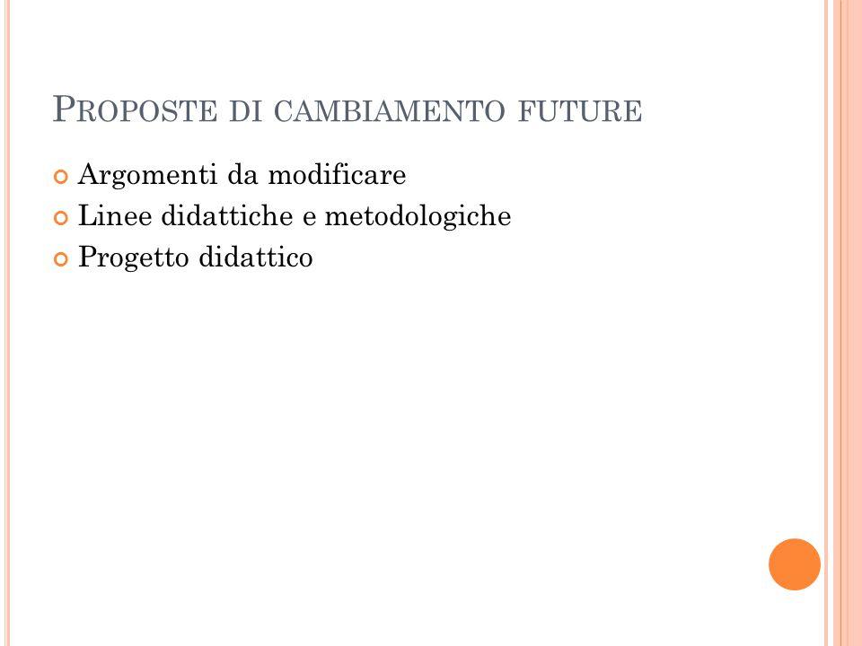 P ROPOSTE DI CAMBIAMENTO FUTURE Argomenti da modificare Linee didattiche e metodologiche Progetto didattico