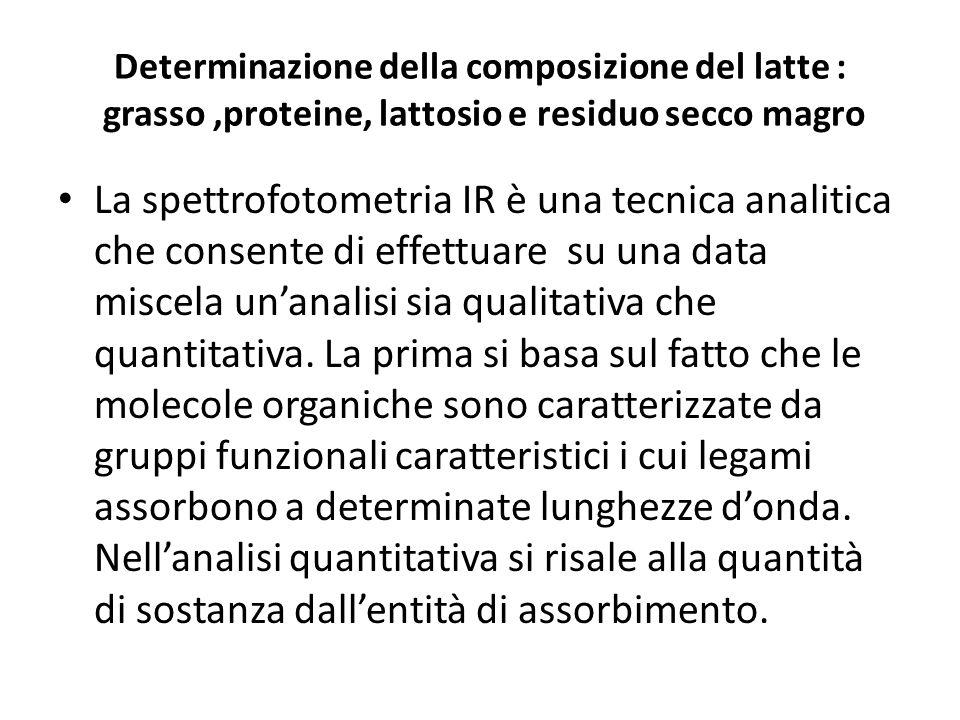 Determinazione della composizione del latte : grasso,proteine, lattosio e residuo secco magro La spettrofotometria IR è una tecnica analitica che cons