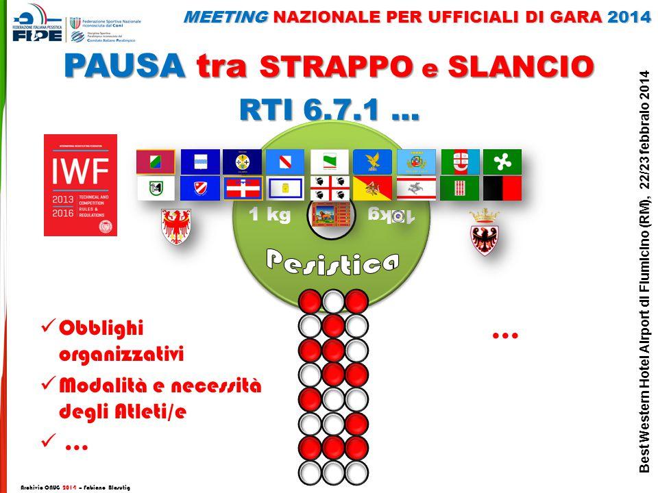 PAUSA 6.7.1Dopo la gara di Strappo, è prevista una pausa di dieci (10) minuti per consentire agli Atleti/e di effettuare il riscaldamento per lo Slancio.