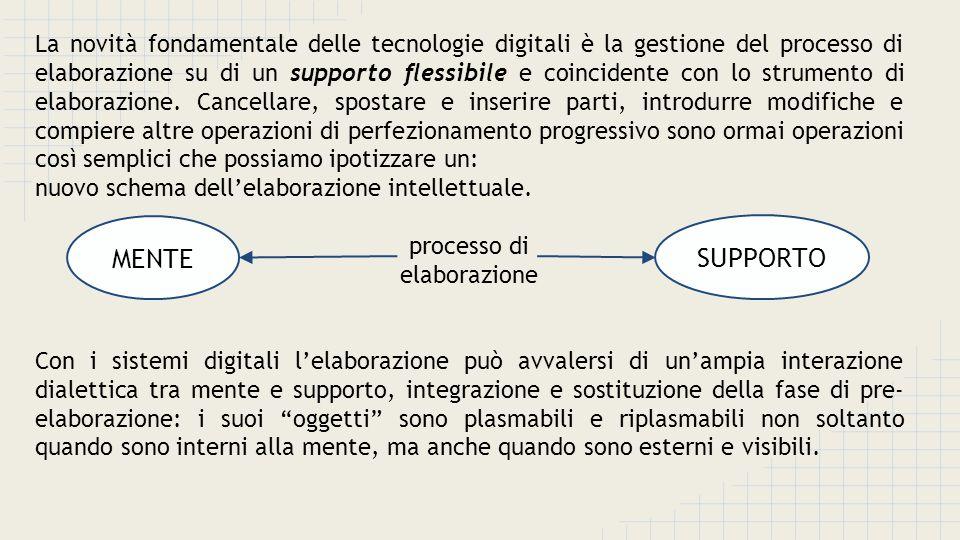 La novità fondamentale delle tecnologie digitali è la gestione del processo di elaborazione su di un supporto flessibile e coincidente con lo strument