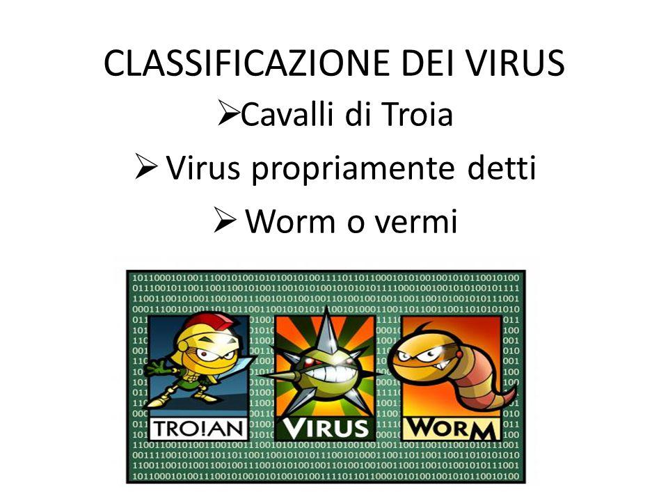 CLASSIFICAZIONE DEI VIRUS  Cavalli di Troia  Virus propriamente detti  Worm o vermi