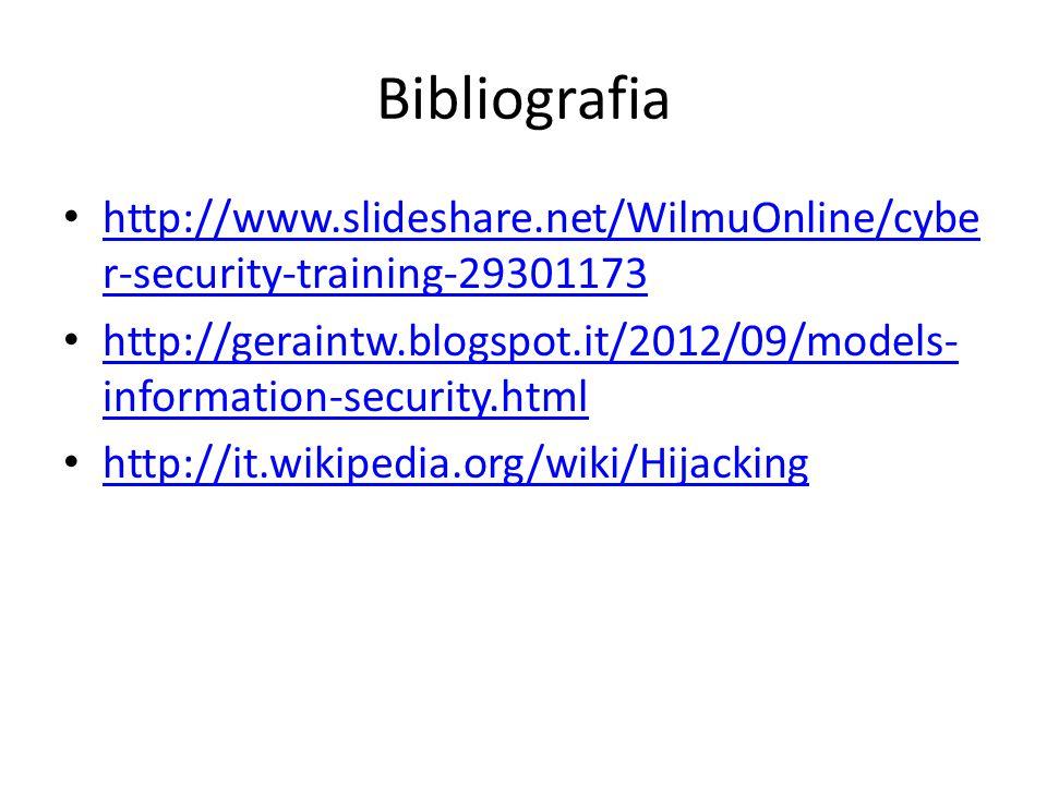 Bibliografia http://www.slideshare.net/WilmuOnline/cybe r-security-training-29301173 http://www.slideshare.net/WilmuOnline/cybe r-security-training-29301173 http://geraintw.blogspot.it/2012/09/models- information-security.html http://geraintw.blogspot.it/2012/09/models- information-security.html http://it.wikipedia.org/wiki/Hijacking