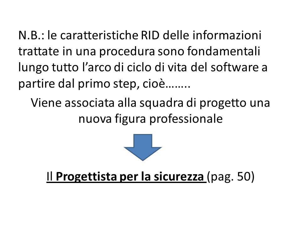 N.B.: le caratteristiche RID delle informazioni trattate in una procedura sono fondamentali lungo tutto l'arco di ciclo di vita del software a partire dal primo step, cioè……..