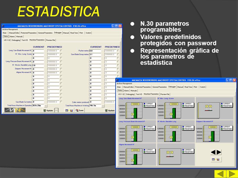 TRABAJO EN TIEMPO REAL l Identificación programa en trabajo l Identificación secuencia de corte l Visualización posición ejes l Trabajo a tiras Y - Z
