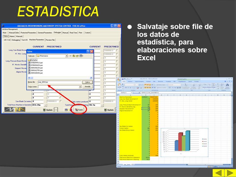 ESTADISTICA l N.30 parametros programables l Valores predefinidos protegidos con password l Representación gráfica de los parametros de estadística