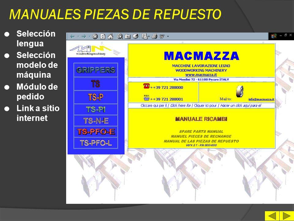 MANUALES DE USO