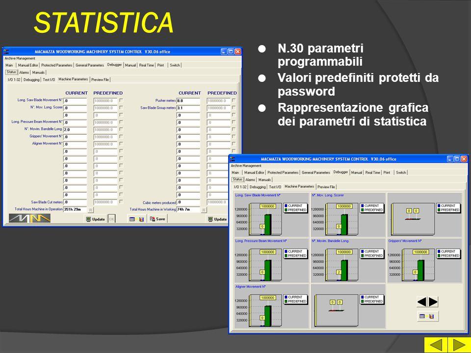 LAVORO IN TEMPO REALE l Identificazion e programma in lavorazione l Identificazion e sequenza di taglio l Visualizzazio ne posizione assi l Lavorazion