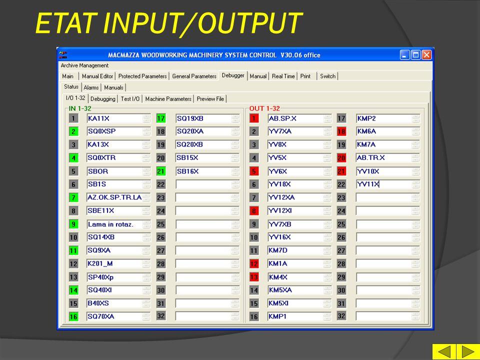 SWITCH CHOIX FONCTIONS l N.6 Switch software de commande des organes l N.16 Switch software de sélection fonctions machine