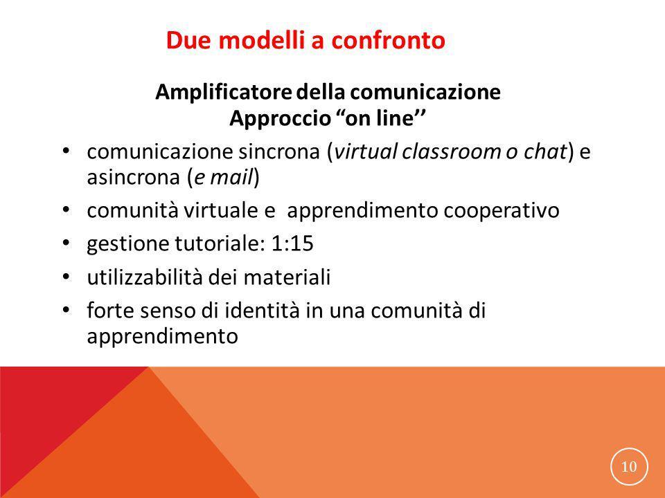 """Amplificatore della comunicazione Approccio """"on line'' comunicazione sincrona (virtual classroom o chat) e asincrona (e mail) comunità virtuale e appr"""