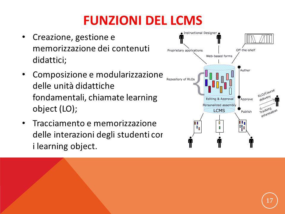 FUNZIONI DEL LCMS Creazione, gestione e memorizzazione dei contenuti didattici; Composizione e modularizzazione delle unità didattiche fondamentali, chiamate learning object (LO); Tracciamento e memorizzazione delle interazioni degli studenti con i learning object.