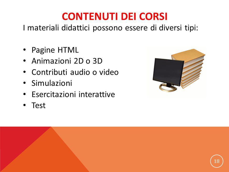 CONTENUTI DEI CORSI I materiali didattici possono essere di diversi tipi: Pagine HTML Animazioni 2D o 3D Contributi audio o video Simulazioni Esercita