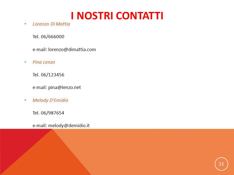 I NOSTRI CONTATTI Lorenzo Di Mattia Tel. 06/666000 e-mail: lorenzo@dimattia.com Pina Lenzo Tel. 06/123456 e-mail: pina@lenzo.net Melody D'Emidio Tel.