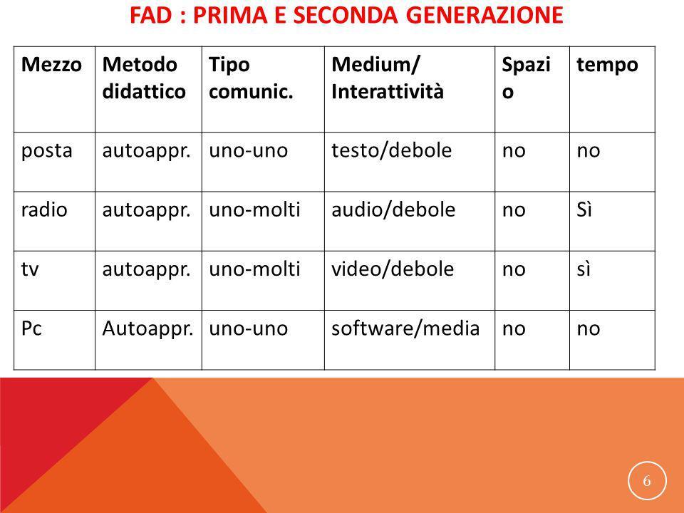 FAD : PRIMA E SECONDA GENERAZIONE MezzoMetodo didattico Tipo comunic.