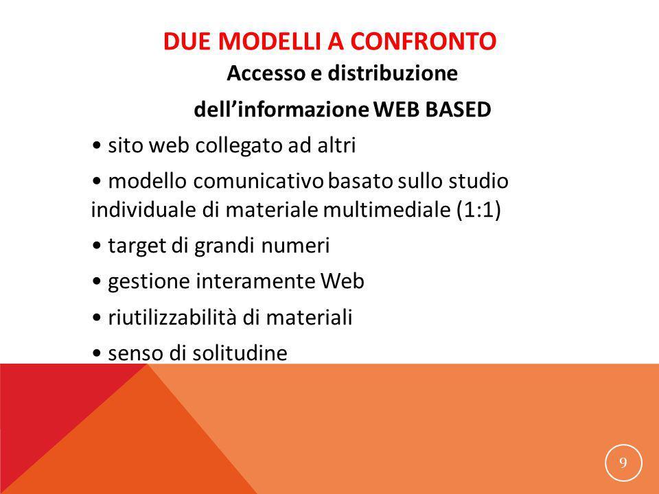 DUE MODELLI A CONFRONTO Accesso e distribuzione dell'informazione WEB BASED sito web collegato ad altri modello comunicativo basato sullo studio indiv