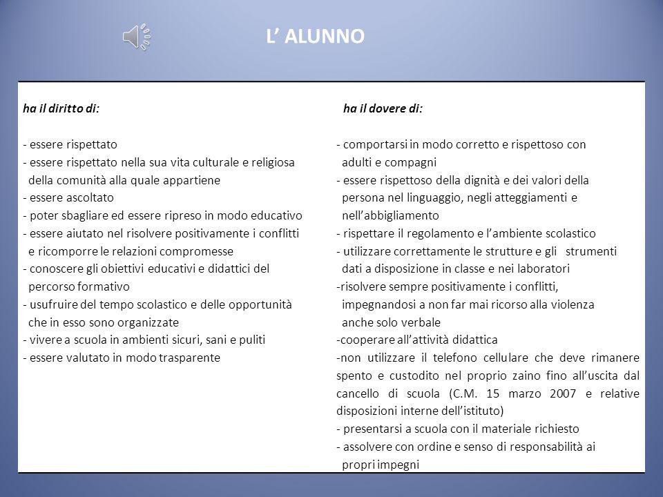 """PATTO EDUCATIVO DI CORRESPONSABILITA' Allegato 1 ISTITUTO COMPRENSIVO II """"TREBESCHI"""" -DESENZANO d/G- Via U. Foscolo 14 -25010 Desenzano d/G Tel. 030-9"""