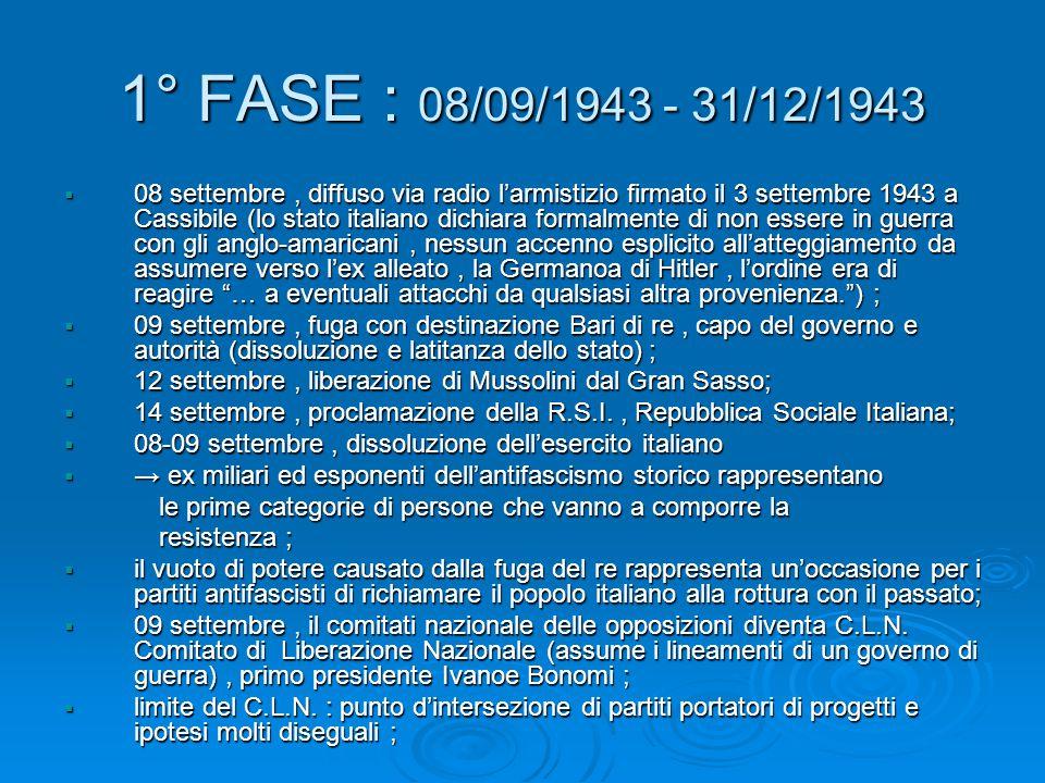 1° FASE : 08/09/1943 - 31/12/1943  08 settembre, diffuso via radio l'armistizio firmato il 3 settembre 1943 a Cassibile (lo stato italiano dichiara formalmente di non essere in guerra con gli anglo-amaricani, nessun accenno esplicito all'atteggiamento da assumere verso l'ex alleato, la Germanoa di Hitler, l'ordine era di reagire … a eventuali attacchi da qualsiasi altra provenienza. ) ;  09 settembre, fuga con destinazione Bari di re, capo del governo e autorità (dissoluzione e latitanza dello stato) ;  12 settembre, liberazione di Mussolini dal Gran Sasso;  14 settembre, proclamazione della R.S.I., Repubblica Sociale Italiana;  08-09 settembre, dissoluzione dell'esercito italiano  → ex miliari ed esponenti dell'antifascismo storico rappresentano le prime categorie di persone che vanno a comporre la le prime categorie di persone che vanno a comporre la resistenza ; resistenza ;  il vuoto di potere causato dalla fuga del re rappresenta un'occasione per i partiti antifascisti di richiamare il popolo italiano alla rottura con il passato;  09 settembre, il comitati nazionale delle opposizioni diventa C.L.N.