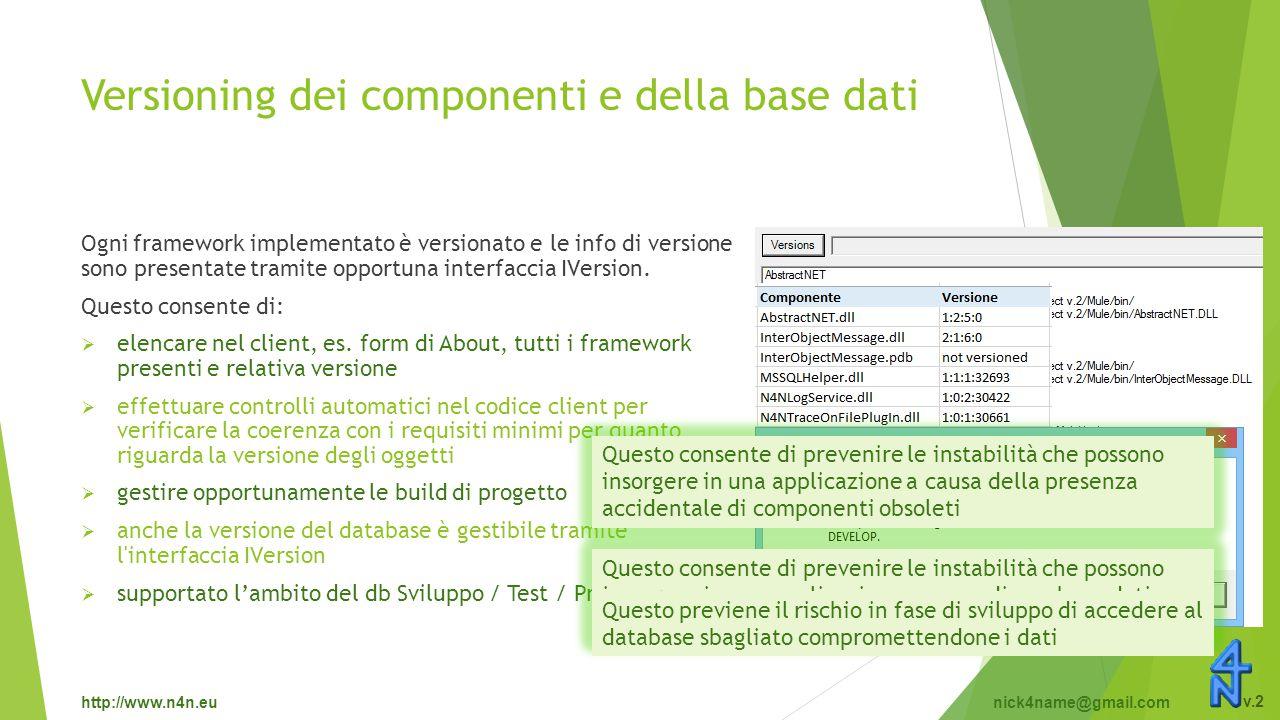 http://www.n4n.eunick4name@gmail.com v.2 Versioning dei componenti e della base dati Ogni framework implementato è versionato e le info di versione sono presentate tramite opportuna interfaccia IVersion.
