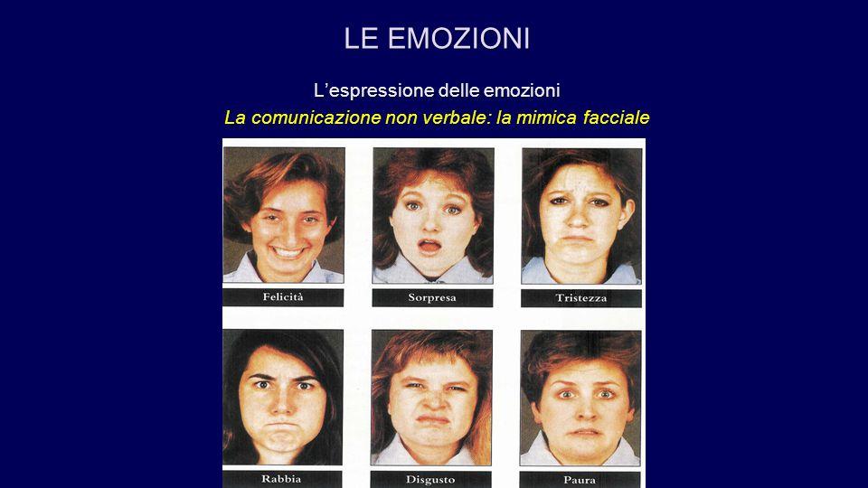 L'espressione delle emozioni La comunicazione non verbale: la mimica facciale LE EMOZIONI
