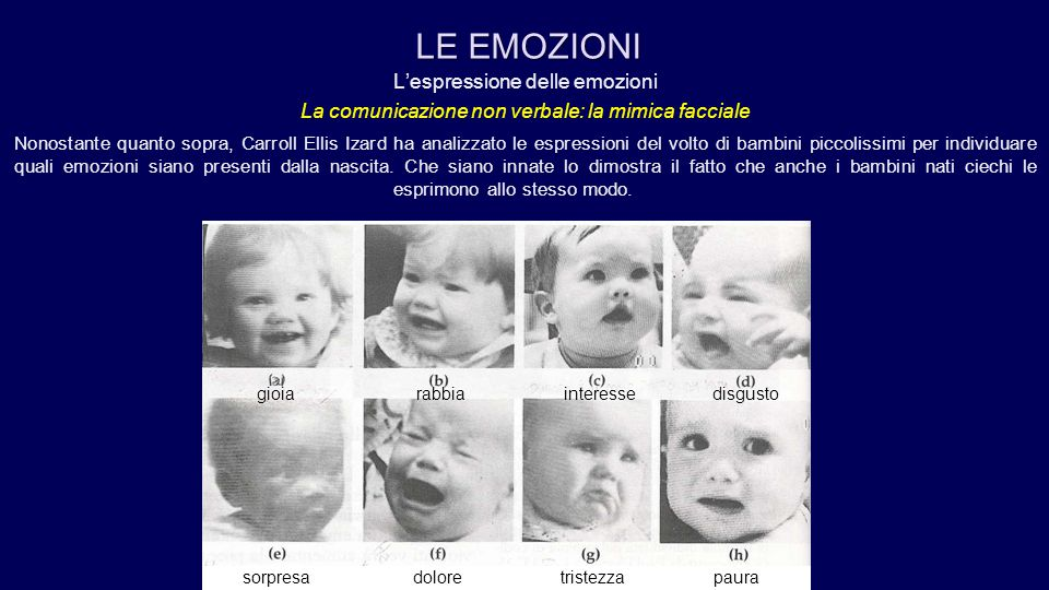 L'espressione delle emozioni La comunicazione non verbale: la mimica facciale Nonostante quanto sopra, Carroll Ellis Izard ha analizzato le espression