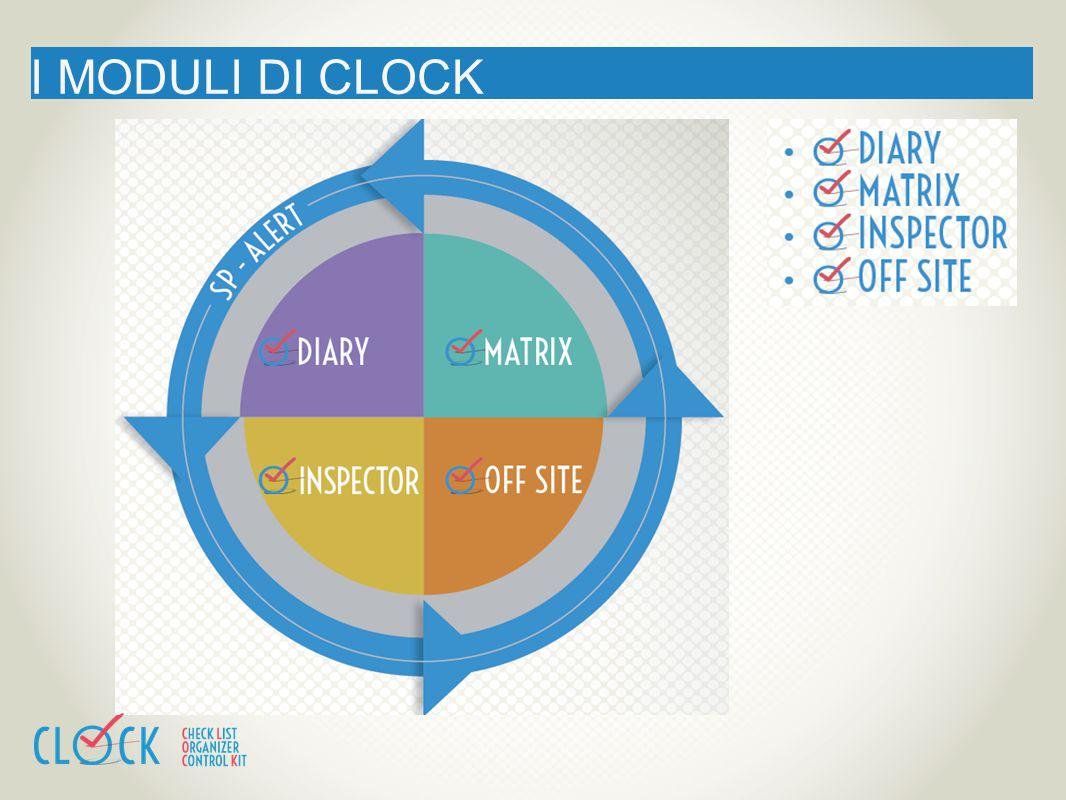 I MODULI DI CLOCK
