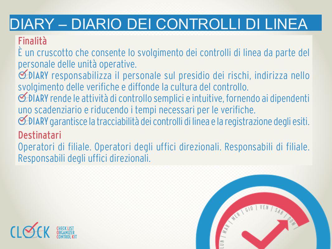 DIARY – DIARIO DEI CONTROLLI DI LINEA
