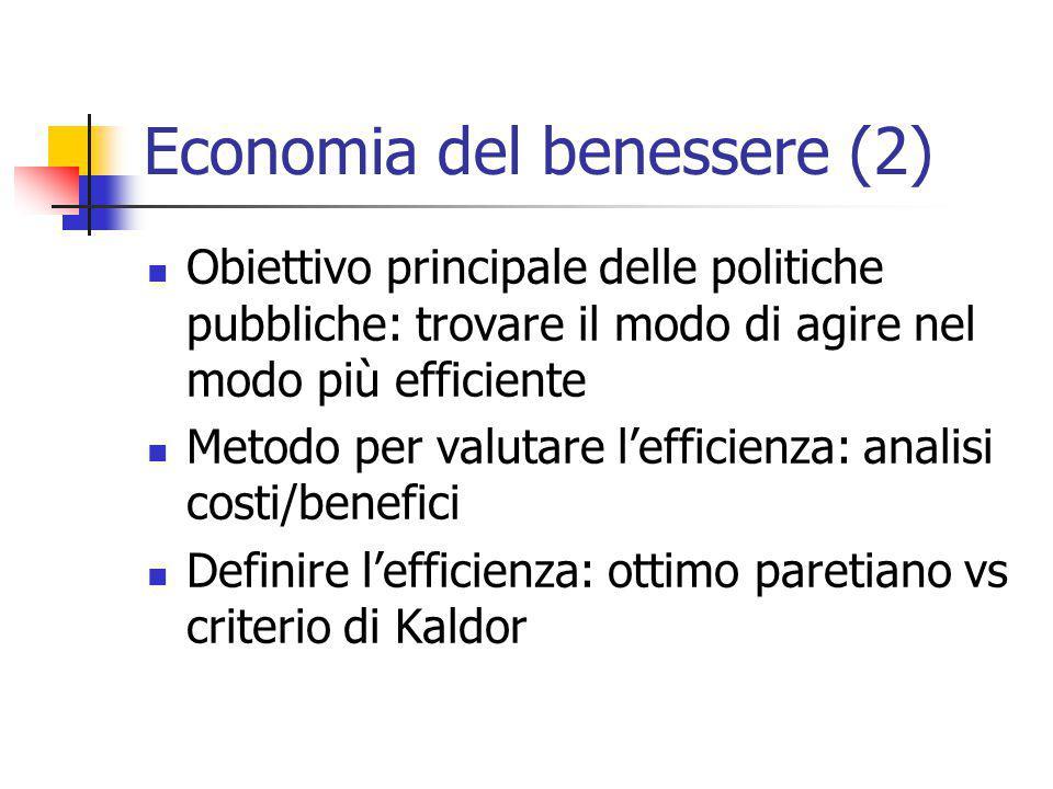 Fallimenti del mercato 1- Monopolio naturale (monopolio strutture es.