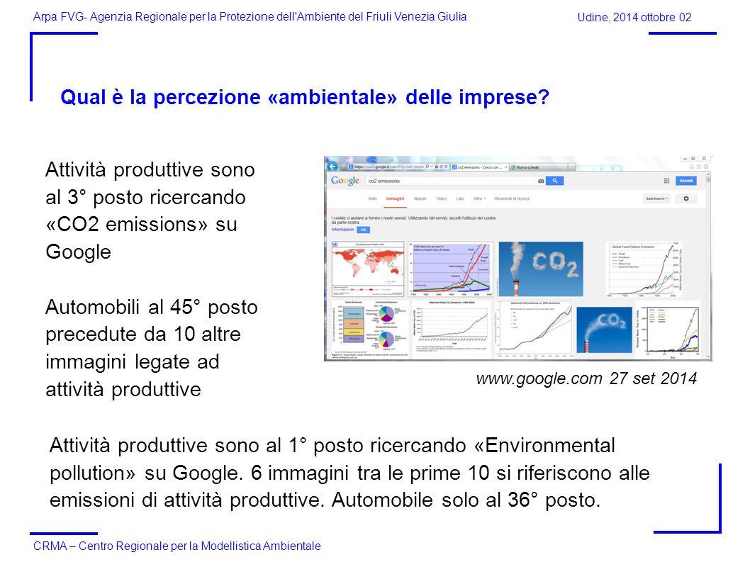 Arpa FVG- Agenzia Regionale per la Protezione dell Ambiente del Friuli Venezia Giulia CRMA – Centro Regionale per la Modellistica Ambientale Qual è la percezione «ambientale» delle imprese.