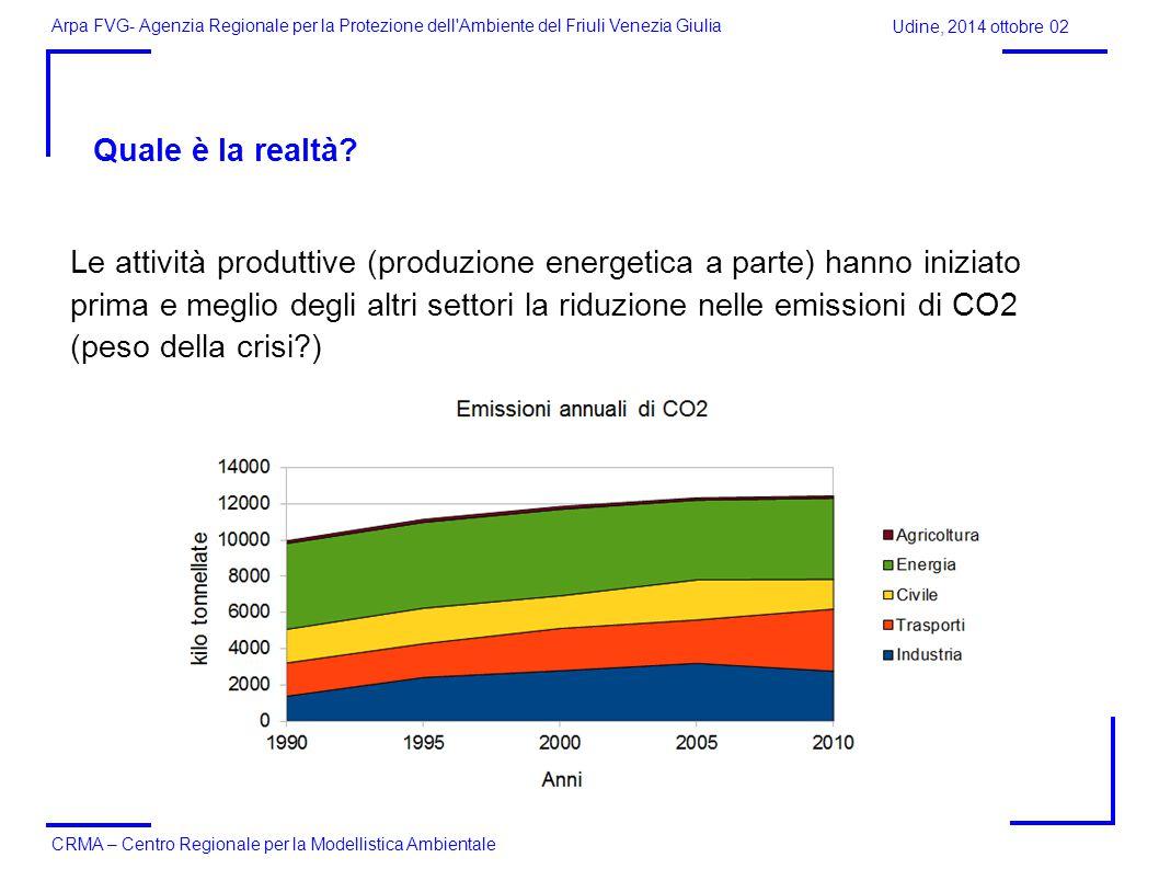 Arpa FVG- Agenzia Regionale per la Protezione dell Ambiente del Friuli Venezia Giulia CRMA – Centro Regionale per la Modellistica Ambientale Quale è la realtà.