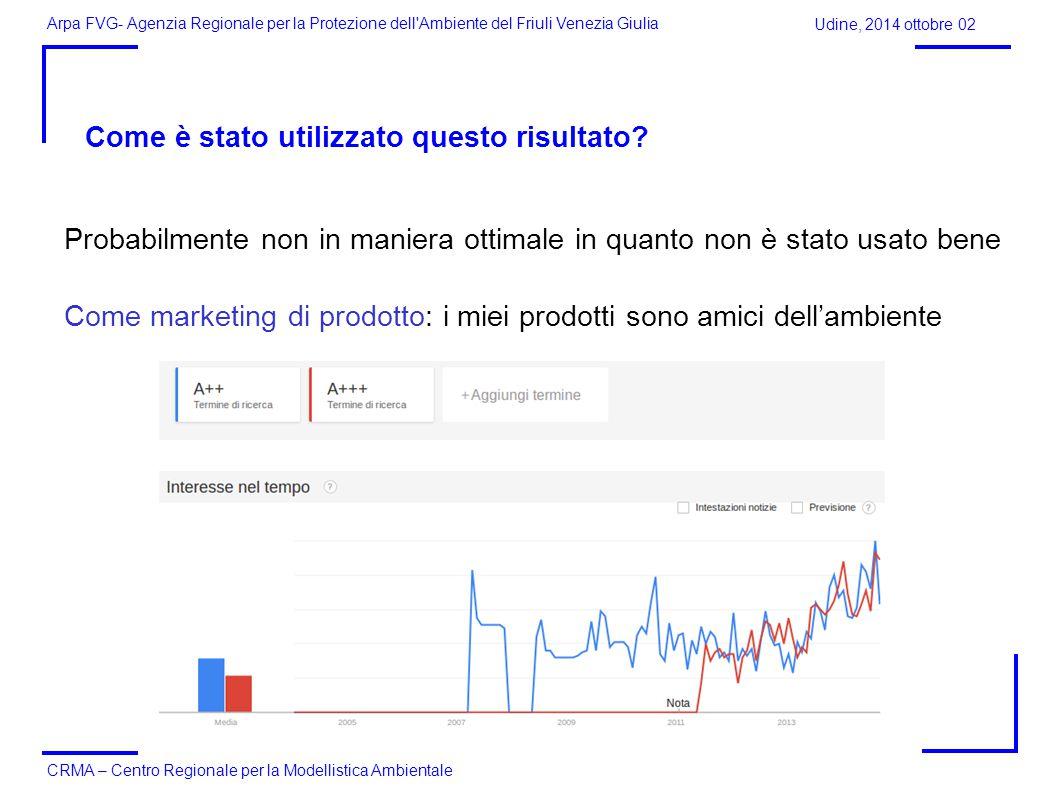 Arpa FVG- Agenzia Regionale per la Protezione dell Ambiente del Friuli Venezia Giulia CRMA – Centro Regionale per la Modellistica Ambientale Come è stato utilizzato questo risultato.