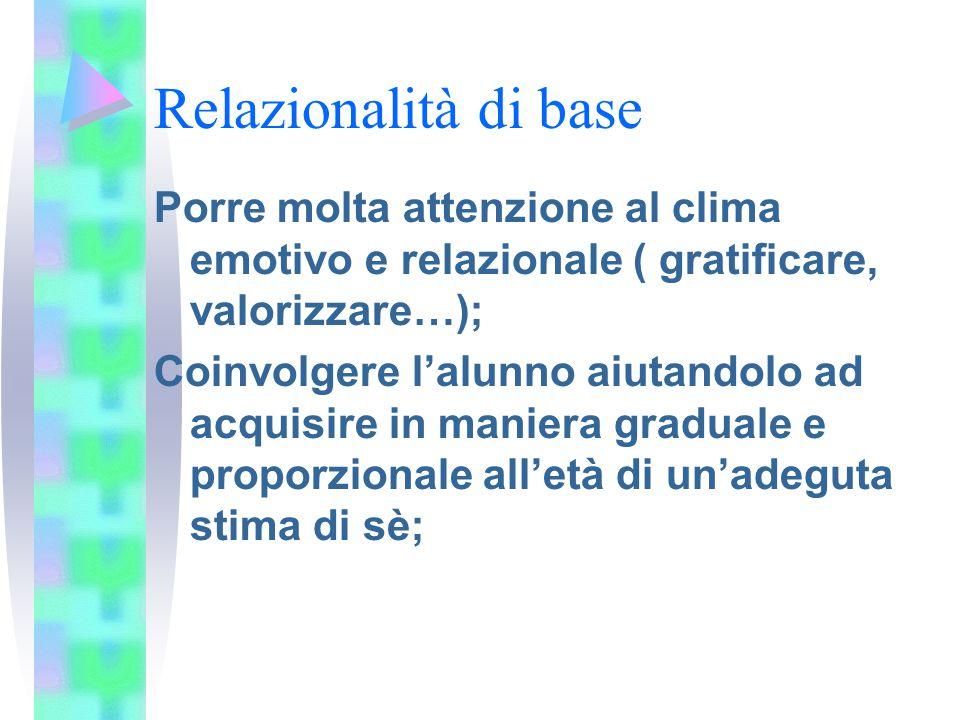 Relazionalità di base Porre molta attenzione al clima emotivo e relazionale ( gratificare, valorizzare…); Coinvolgere l'alunno aiutandolo ad acquisire