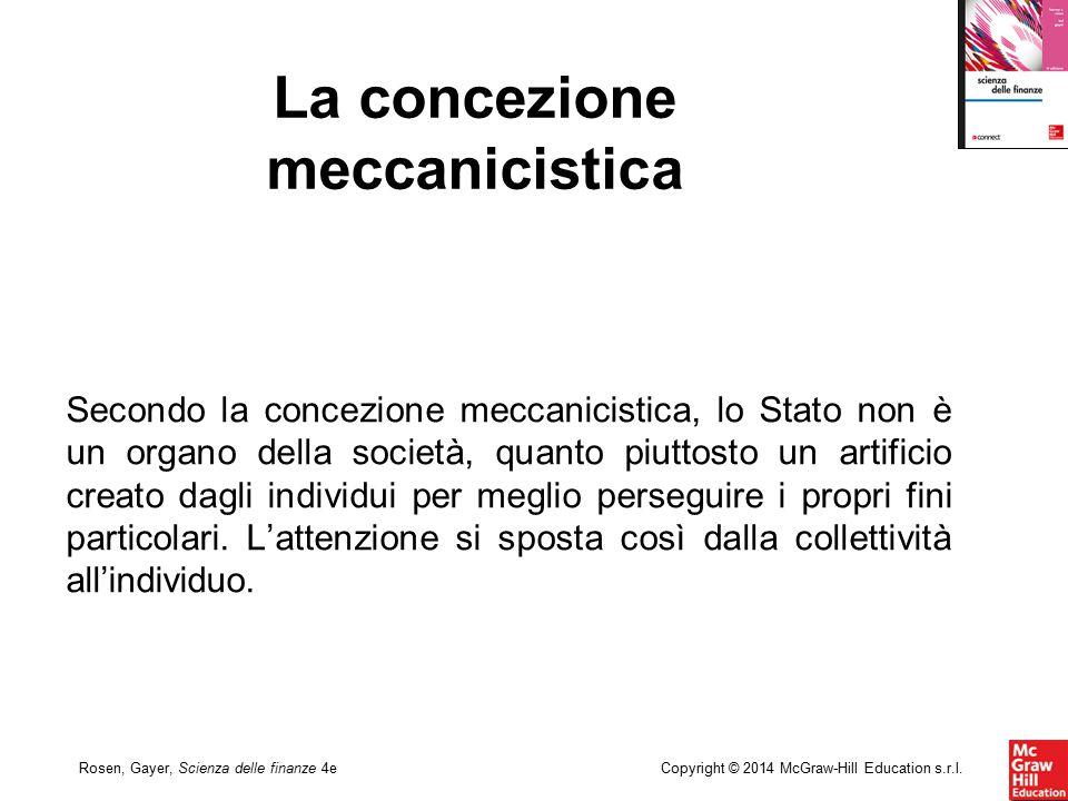 Copyright © 2014 McGraw-Hill Education s.r.l.Rosen, Gayer, Scienza delle finanze 4e Secondo la concezione meccanicistica, lo Stato non è un organo del