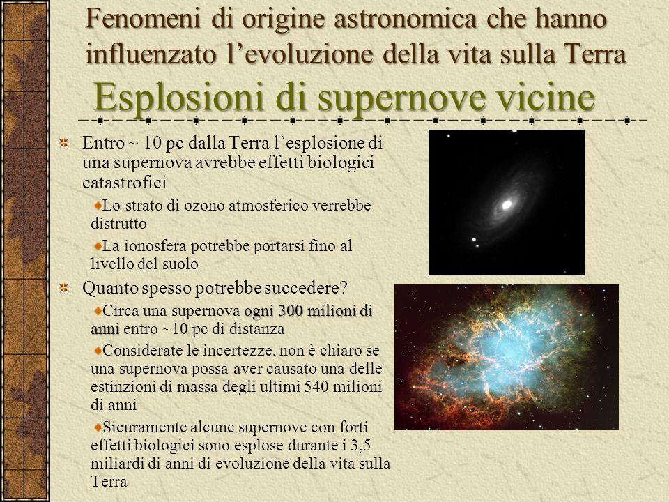 Fenomeni di origine astronomica che hanno influenzato l'evoluzione della vita sulla Terra Esplosioni di supernove vicine Entro ~ 10 pc dalla Terra l'e