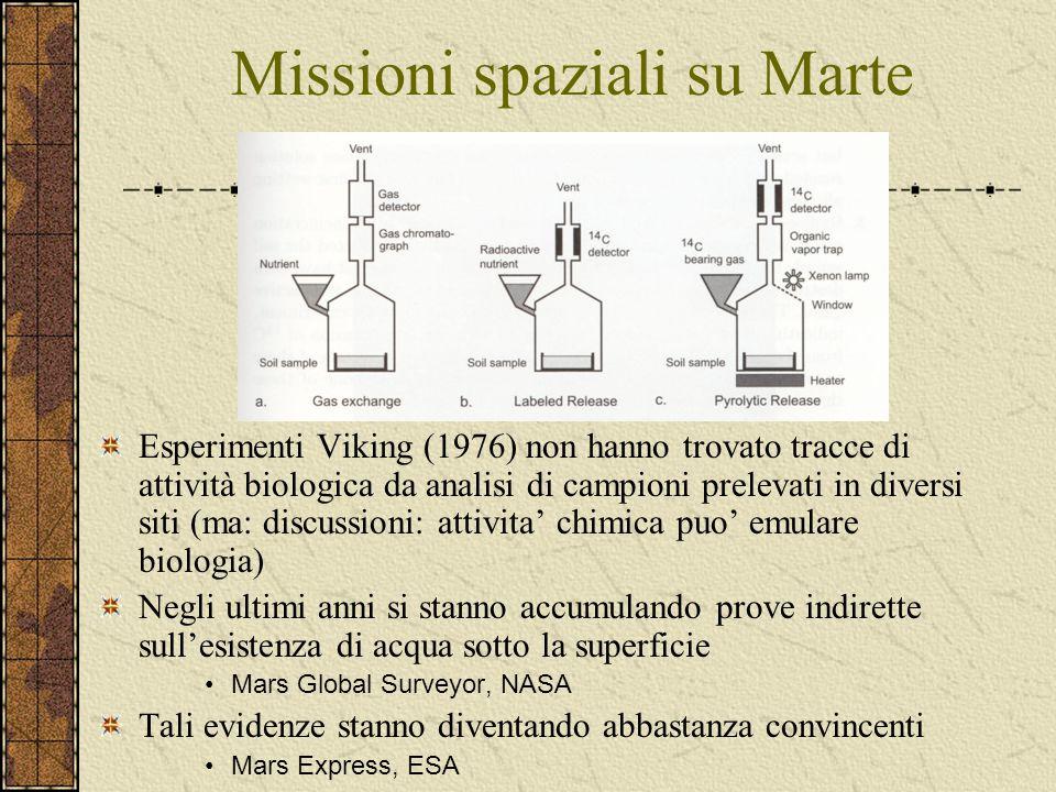 Missioni spaziali su Marte Esperimenti Viking (1976) non hanno trovato tracce di attività biologica da analisi di campioni prelevati in diversi siti (