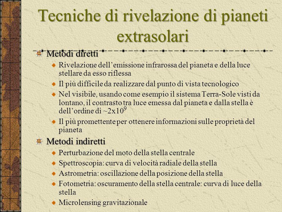 Tecniche di rivelazione di pianeti extrasolari Metodi diretti Rivelazione dell'emissione infrarossa del pianeta e della luce stellare da esso riflessa