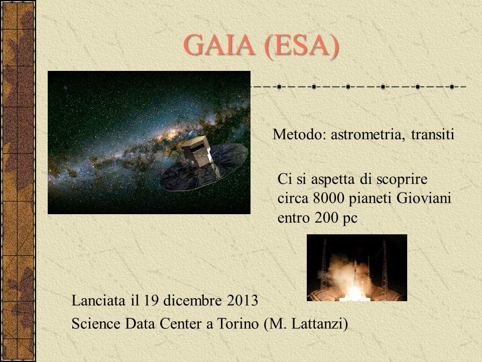 GAIA (ESA) Metodo: astrometria, transiti Ci si aspetta di scoprire circa 8000 pianeti Gioviani entro 200 pc Lanciata il 19 dicembre 2013 Science Data