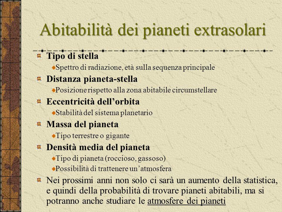 Abitabilità dei pianeti extrasolari Tipo di stella Spettro di radiazione, età sulla sequenza principale Distanza pianeta-stella Posizione rispetto all