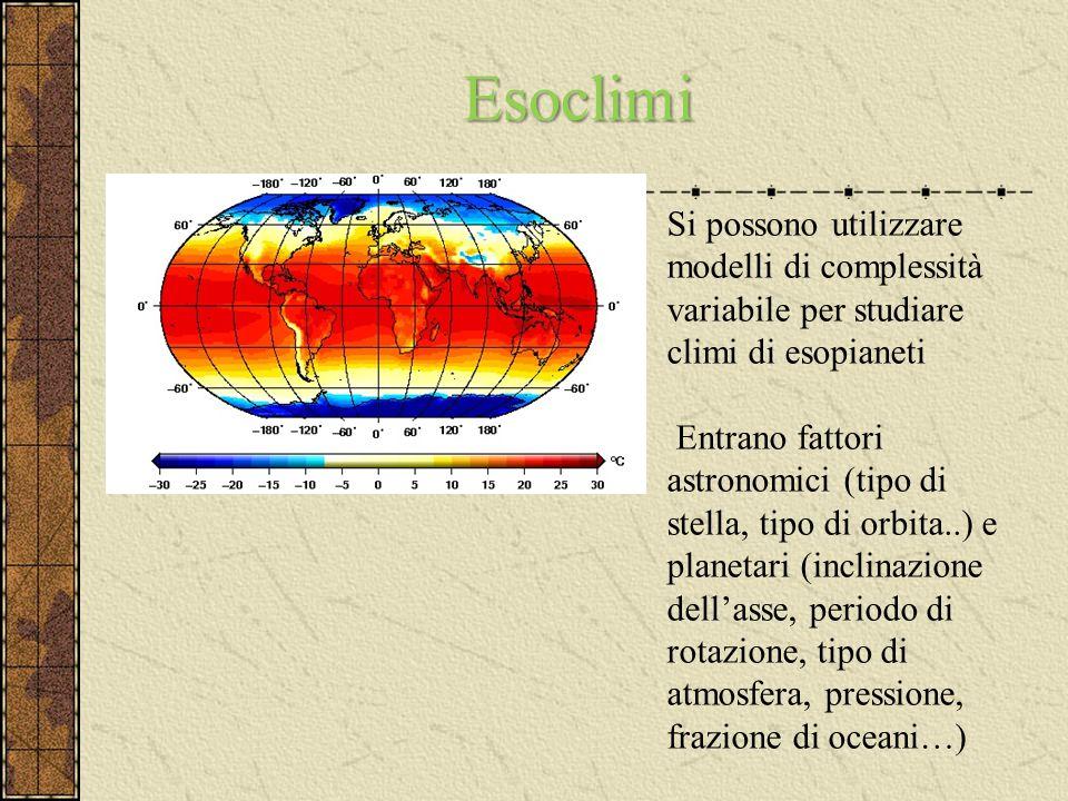 Esoclimi Si possono utilizzare modelli di complessità variabile per studiare climi di esopianeti Entrano fattori astronomici (tipo di stella, tipo di