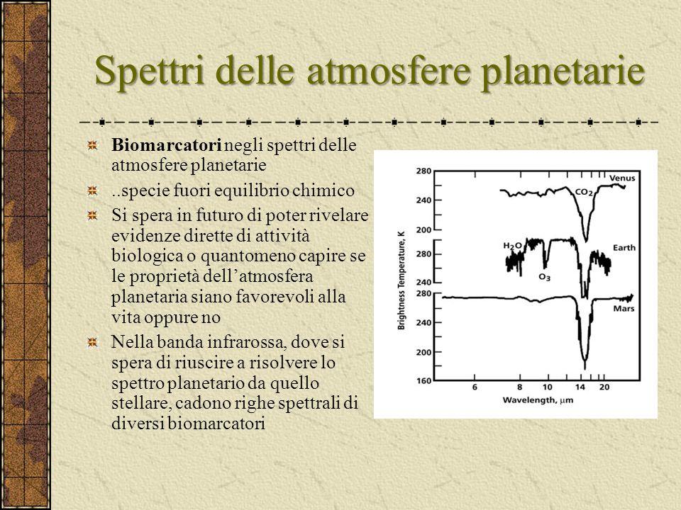 Spettri delle atmosfere planetarie Biomarcatori negli spettri delle atmosfere planetarie..specie fuori equilibrio chimico Si spera in futuro di poter